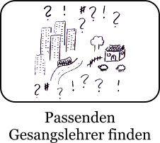 atemuebungen_