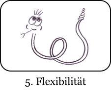 Flexibilität der Stimme